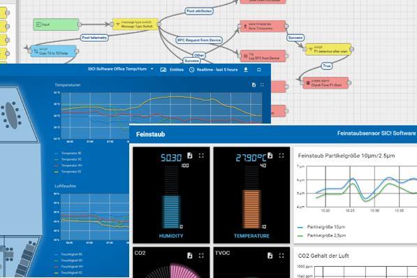 IoT Einstiegspaket - IoT Cloud Plattform